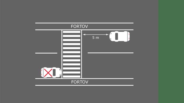 Billede viser korrekt parkering i nærheden af fodgængerfelt