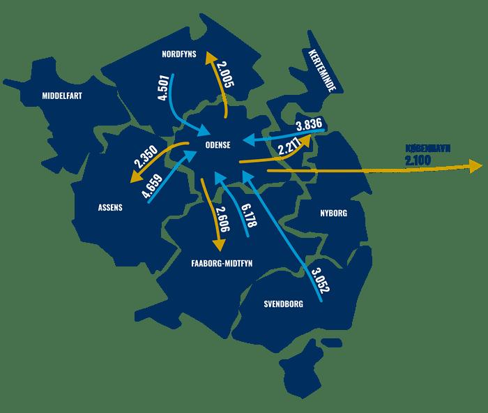 Kort over pendlerstrømme ind og ud af Odense