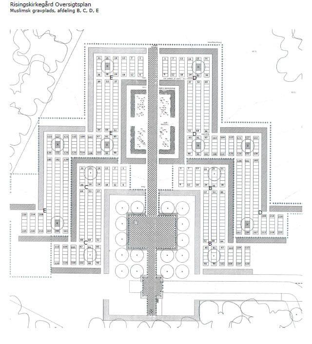 Kort over muslimsk begravelsesplads