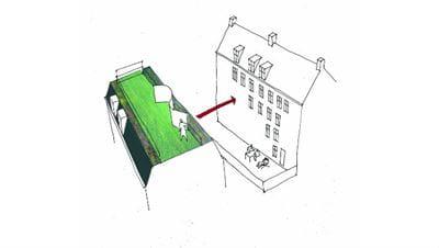 Skitse over bygning der viser miljømæssige gener