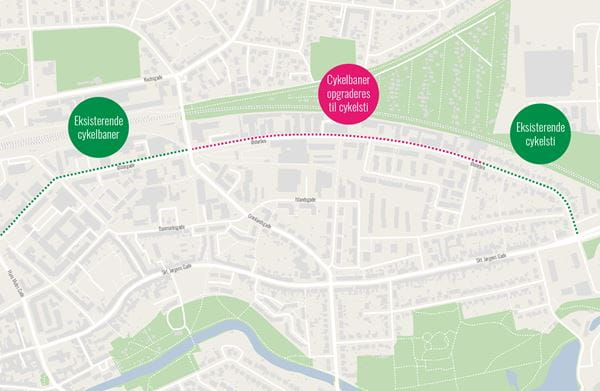 Planlagt cykelsti på Østerbro
